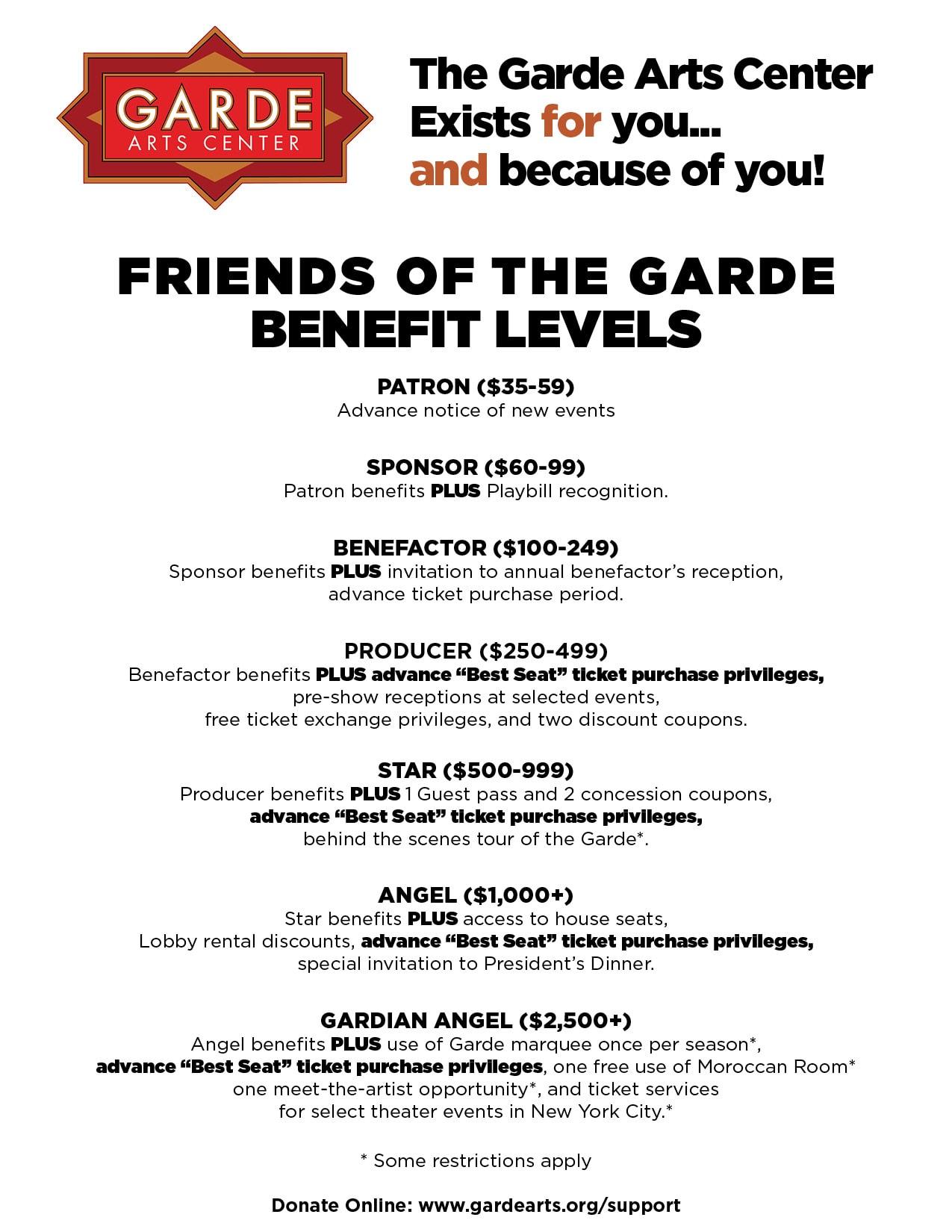 Benefit Levels